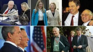 Политические династии