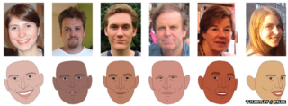 Ejemplos de caras