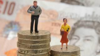 Brecha de ingresos