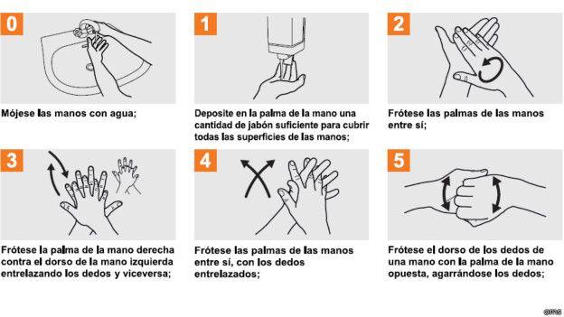 La técnica correcta para lavarse las manos que recomienda la OMS