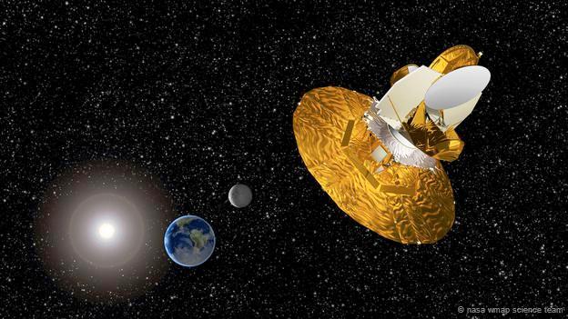 El satélite WMAP