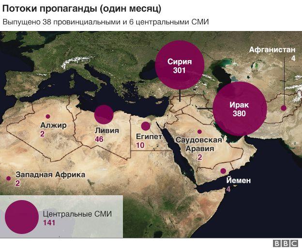 Карта активности СМИ ИГ
