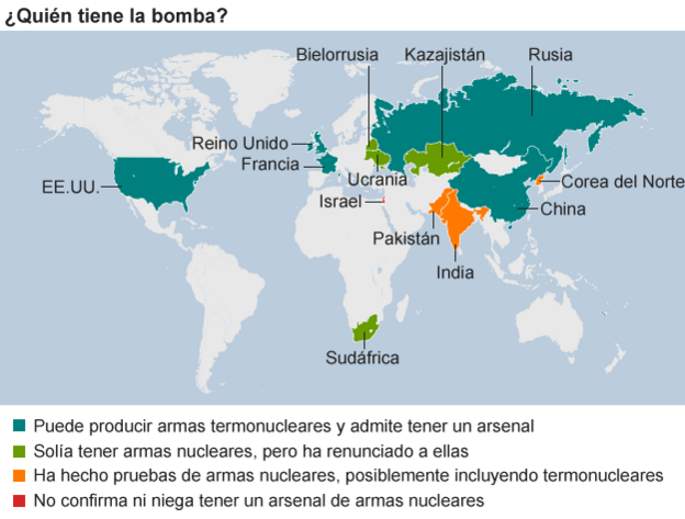 Mapa de quiénes tienen la bomba H