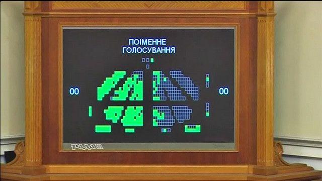 Верховная Рада проголосовала