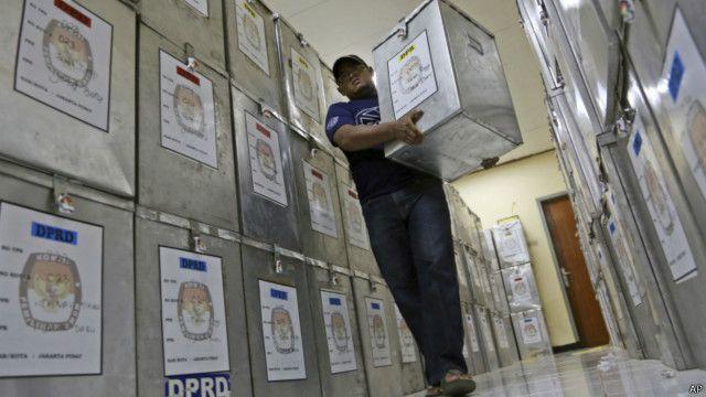 indo_election