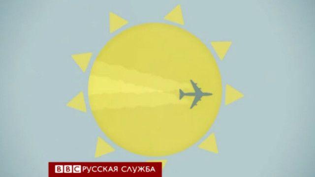 Самолет, летящий на фоне солнца