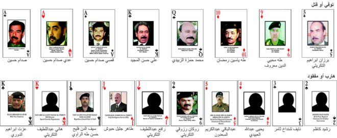 أبرز وجوه النظام العراقي السابق: أين هم الآن؟